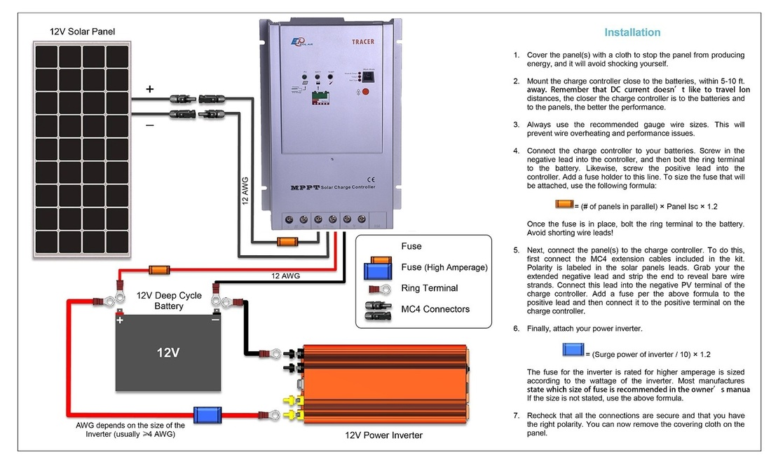 solar panel charge controller wiring diagram solar solar systems vehicle dwelling tips and tricks on solar panel charge controller wiring diagram